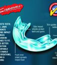 Mouthguard Type1 2D